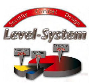 Level System Abus Classification antivol deux-roues